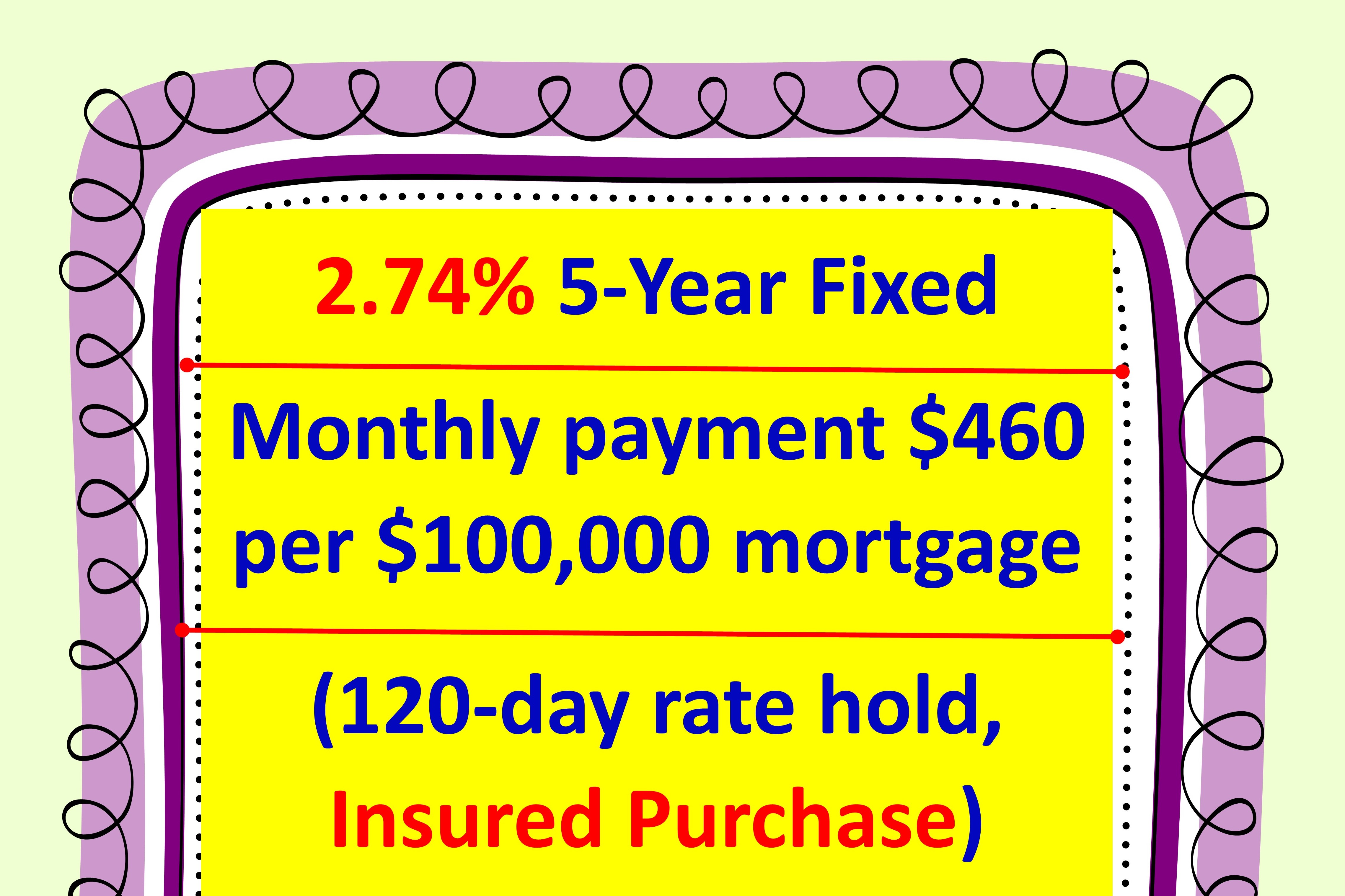 Best 5 Year Fixed Rate for Insured Mortgage