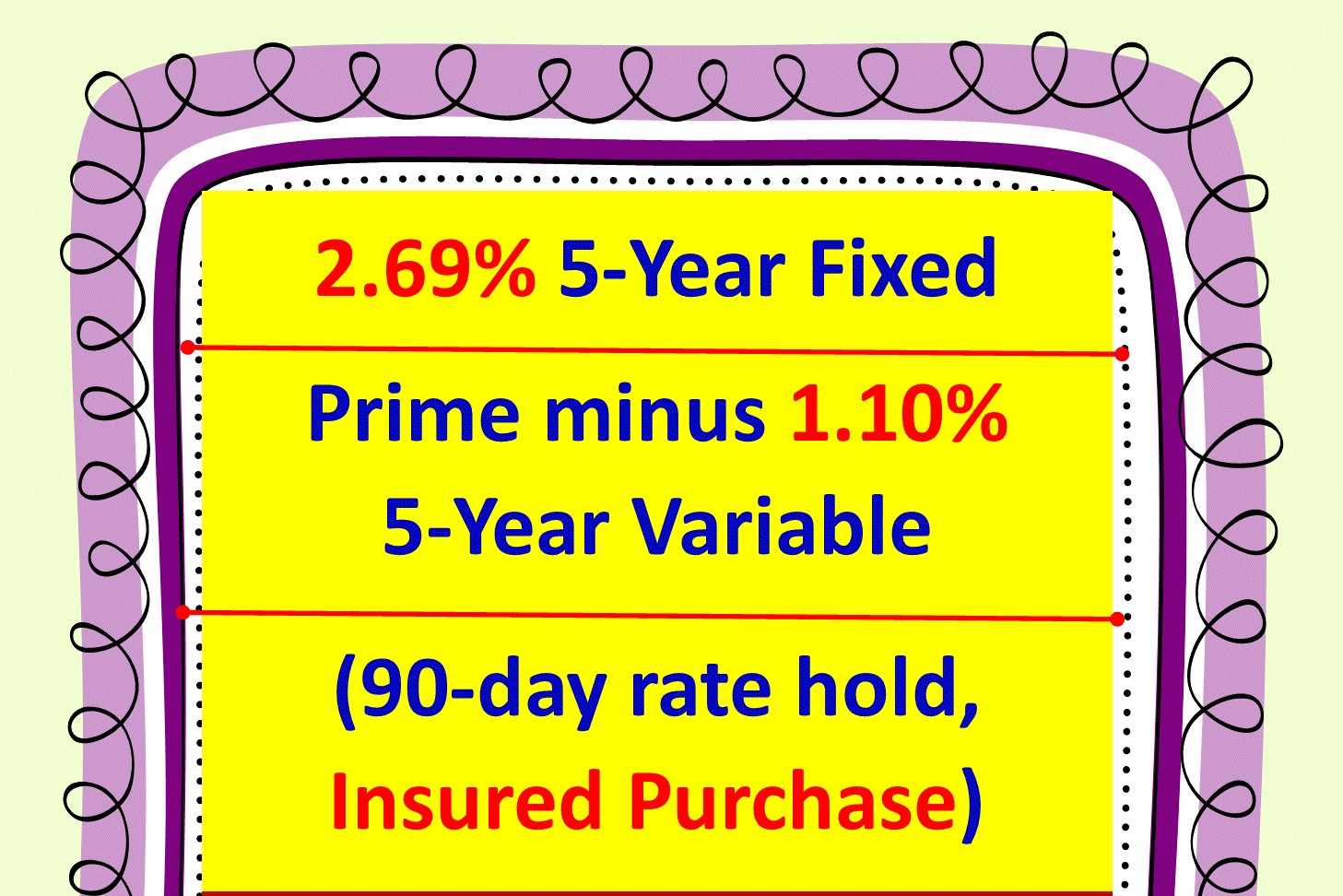 5-Year Best Fixed and Variable Rate for Insured Purchase